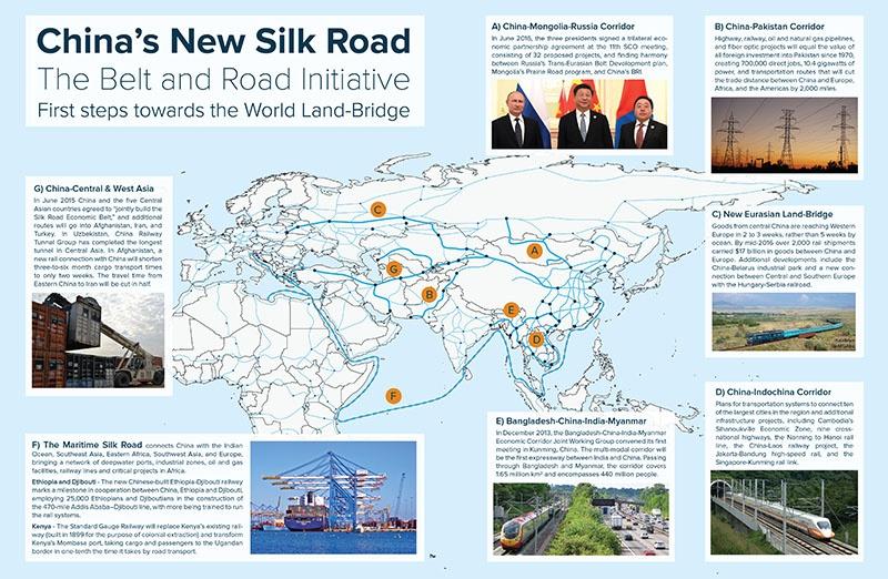 Новый Шелковый Путь - торговые маршруты будущего.