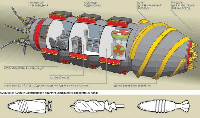 Конструкция нового поколения была оснащена атомным реактором.