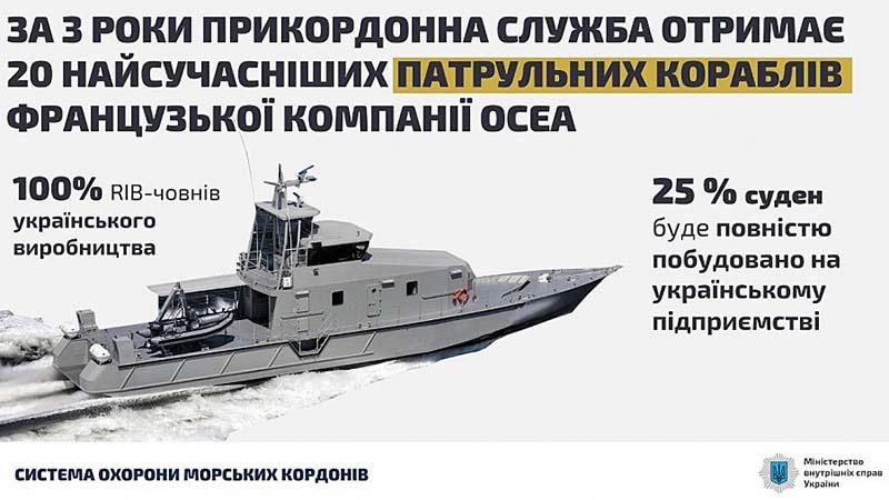 За три года Государственная пограничная служба получит 20 патрульных кораблей французской компании ОСЕА.
